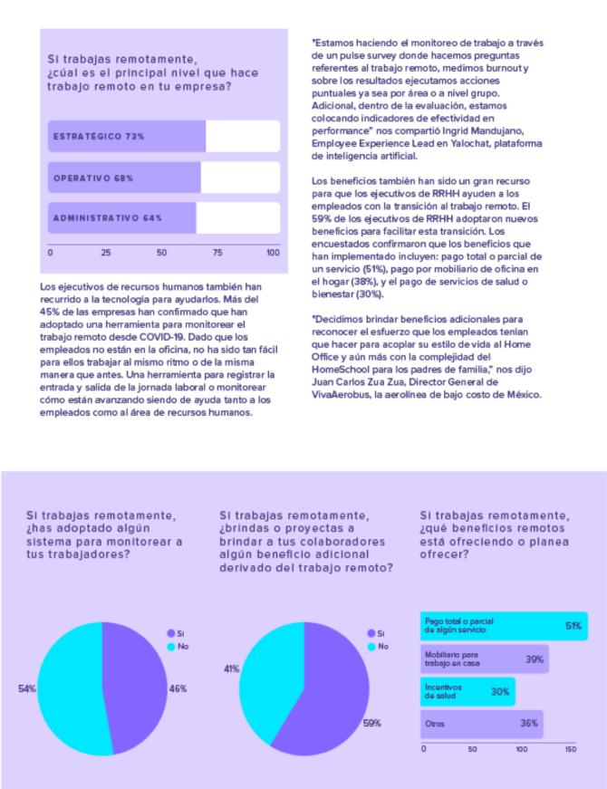 Futuro del trabajo: Informe