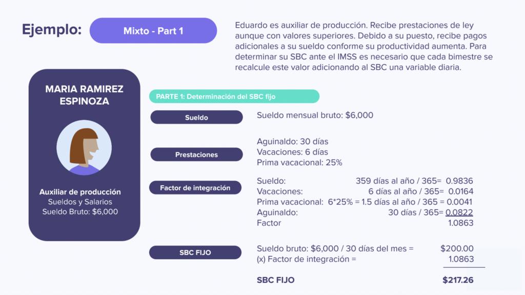 Guía SBC ¿Qué es y cómo calcularlo? | Runa HR